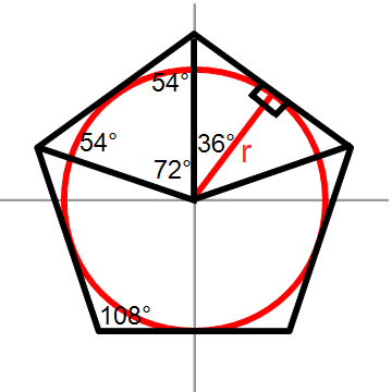 Regular pentagon divided into right triangles