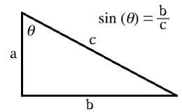 sine-triangle